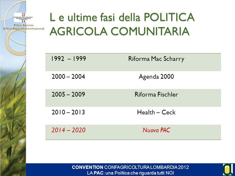 L e ultime fasi della POLITICA AGRICOLA COMUNITARIA