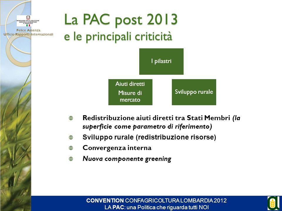 La PAC post 2013 e le principali criticità
