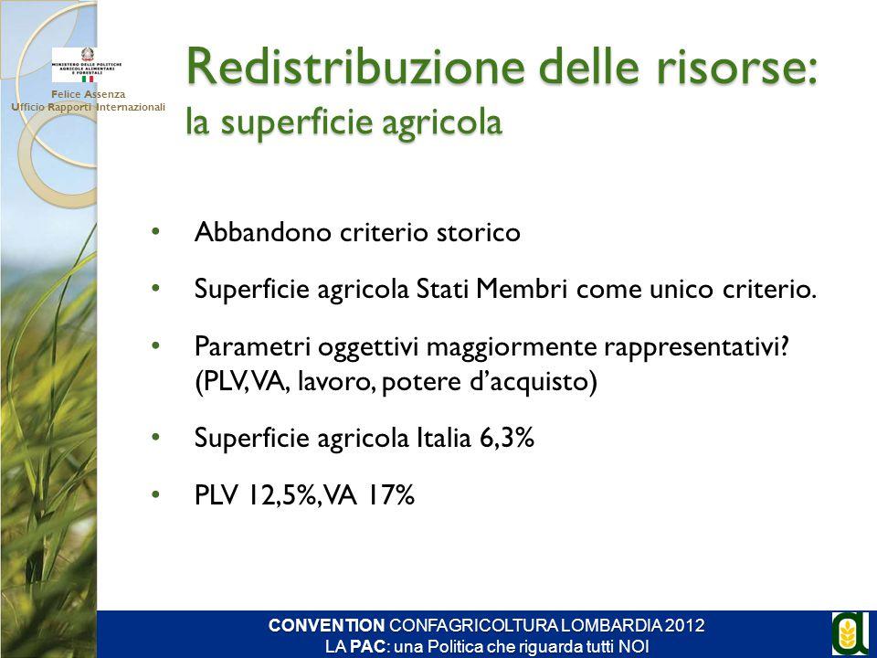 Redistribuzione delle risorse: la superficie agricola