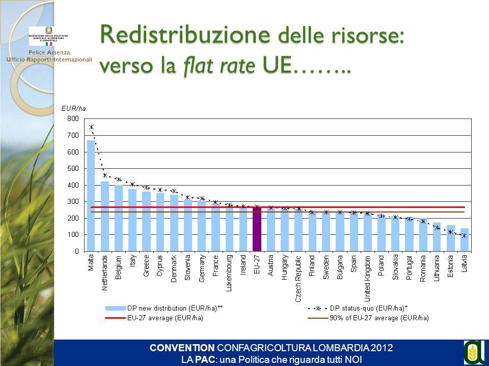 Redistribuzione delle risorse: verso la flat rate UE……..