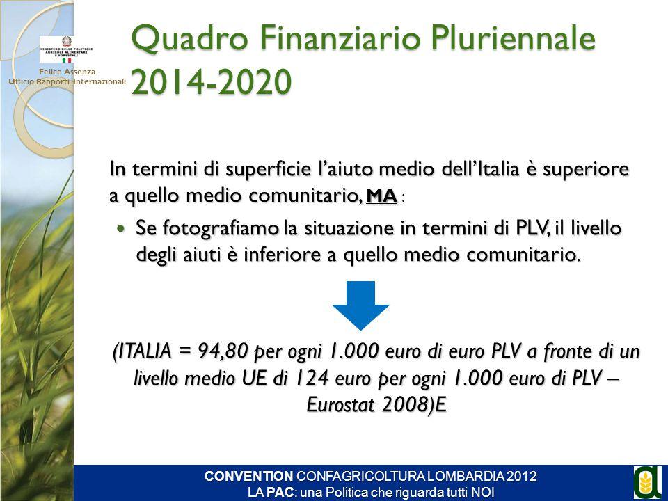 Quadro Finanziario Pluriennale 2014-2020
