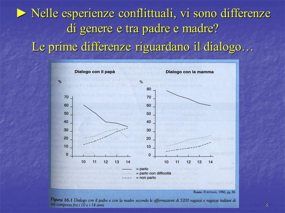 Le prime differenze riguardano il dialogo…