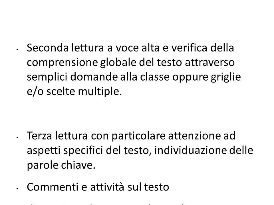 Commenti e attività sul testo discussione di gruppo sul testo letto;