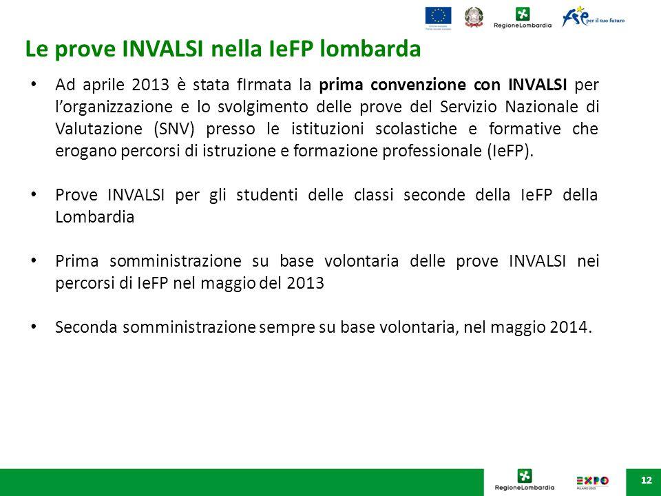 Le prove INVALSI nella IeFP lombarda