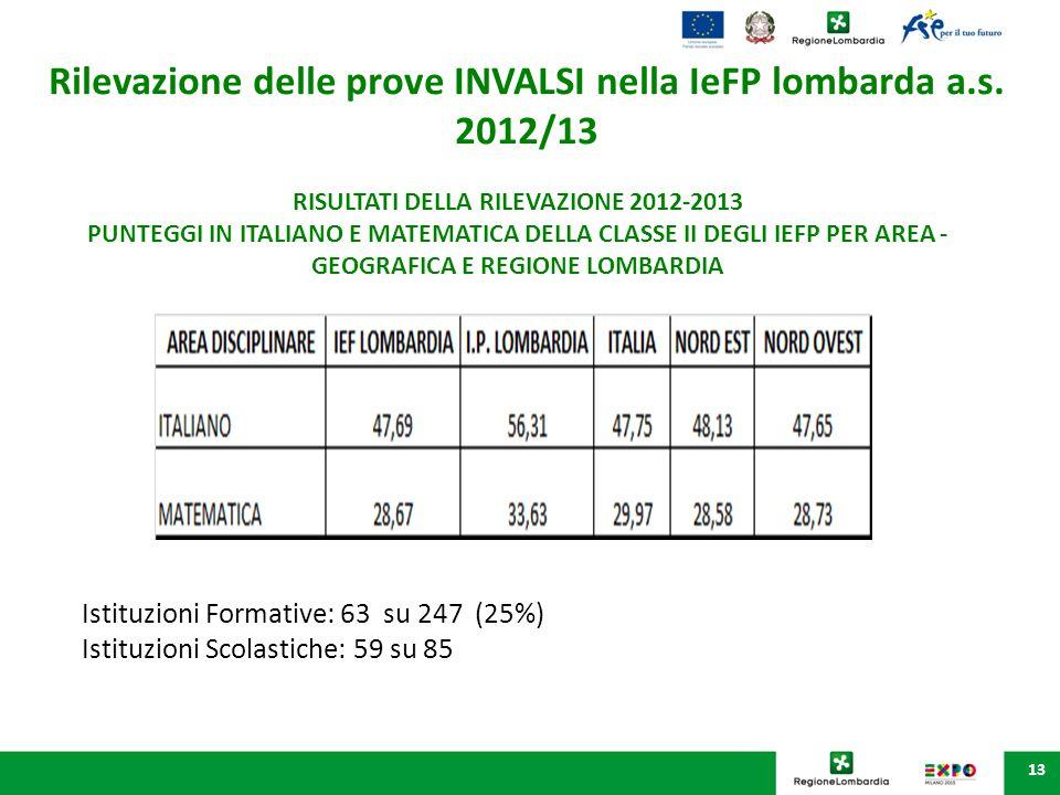 Rilevazione delle prove INVALSI nella IeFP lombarda a.s. 2012/13