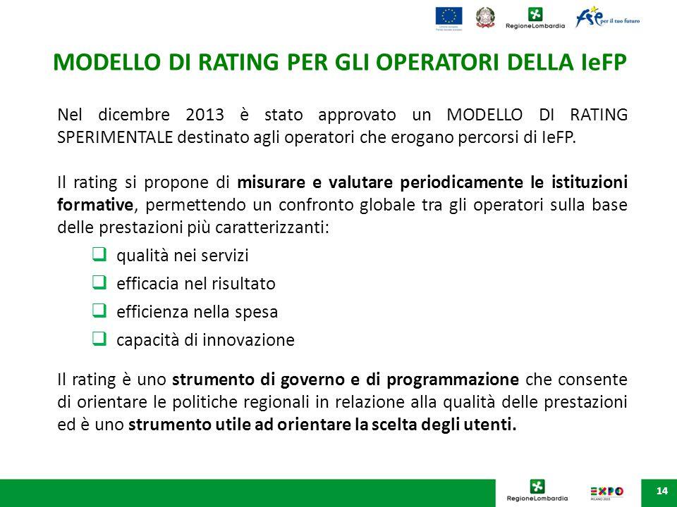 MODELLO DI RATING PER GLI OPERATORI DELLA IeFP