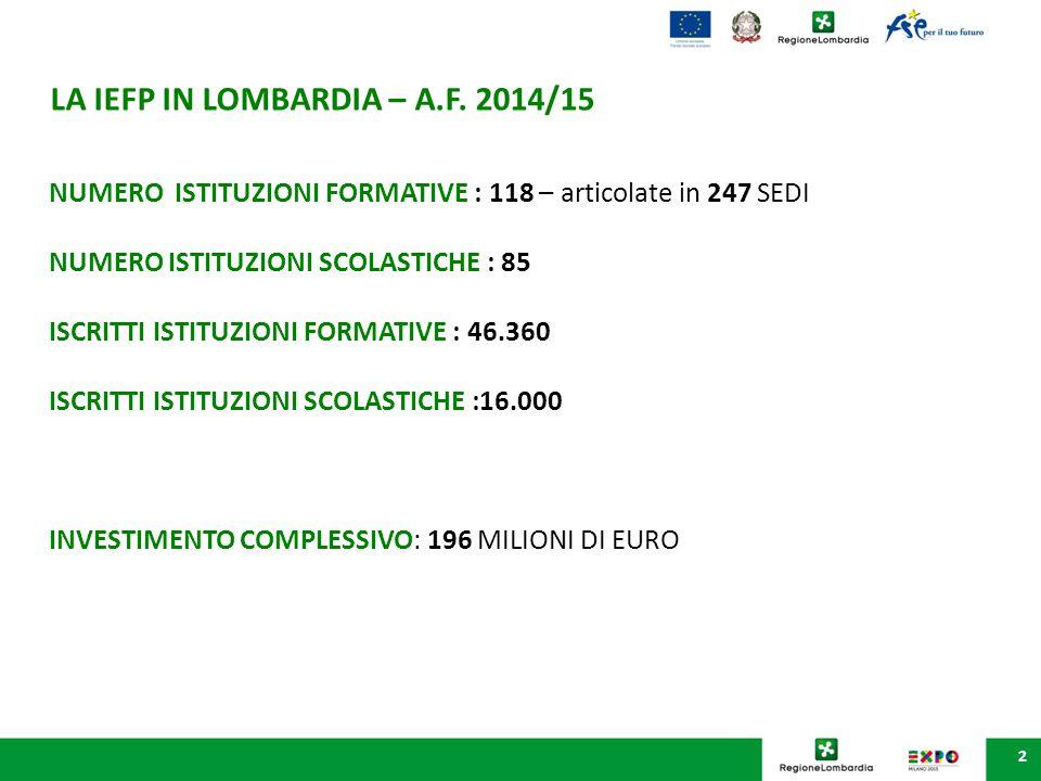 LA IEFP IN LOMBARDIA – A.F. 2014/15