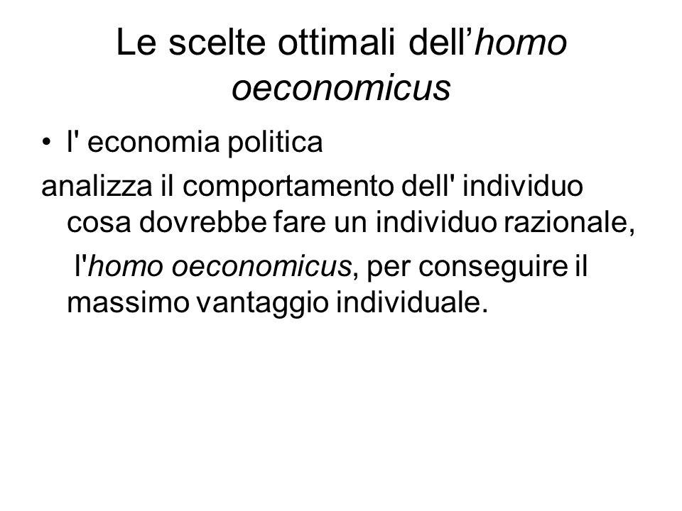 Le scelte ottimali dell'homo oeconomicus