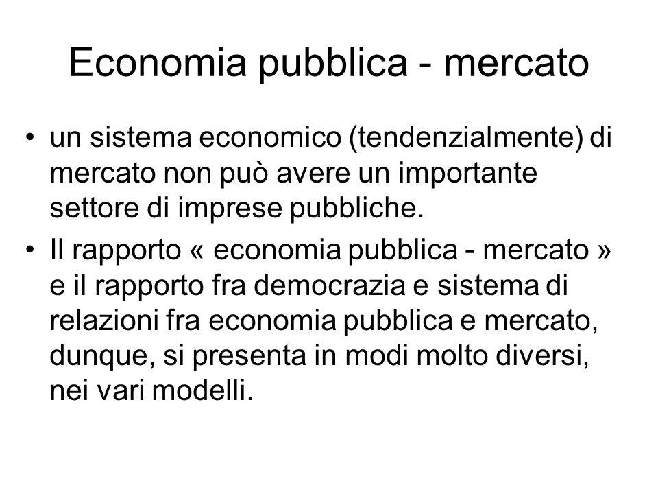 Economia pubblica - mercato