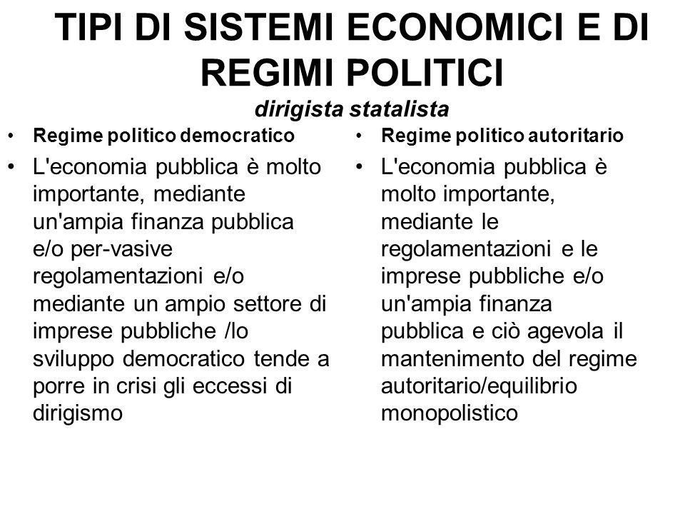 TIPI DI SISTEMI ECONOMICI E DI REGIMI POLITICI dirigista statalista