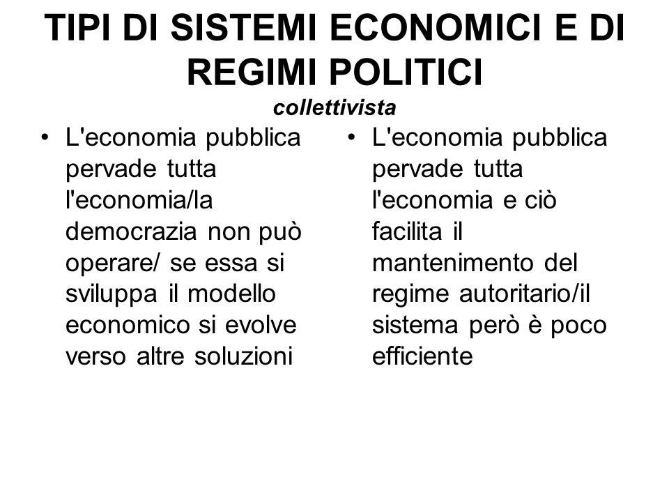 TIPI DI SISTEMI ECONOMICI E DI REGIMI POLITICI collettivista