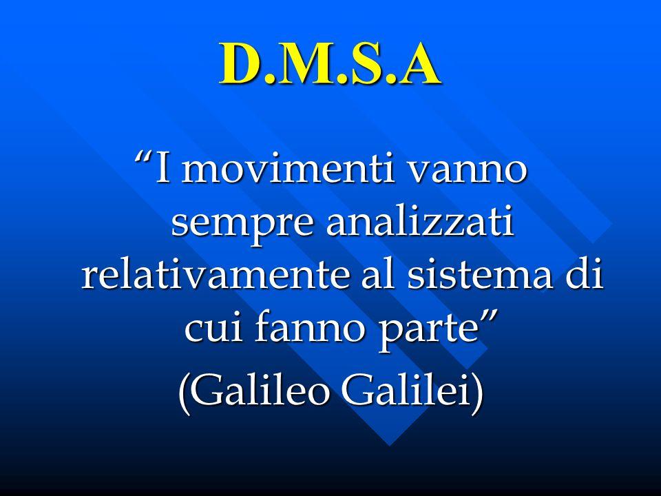 D.M.S.A I movimenti vanno sempre analizzati relativamente al sistema di cui fanno parte (Galileo Galilei)