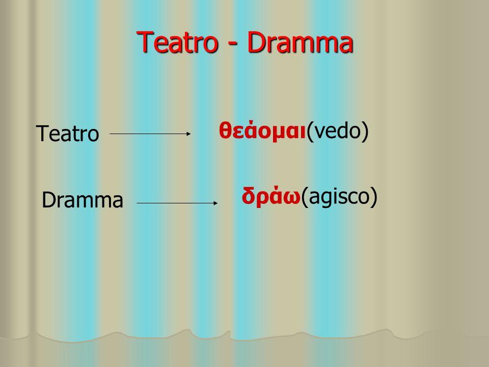Teatro - Dramma Teatro θεάομαι(vedo) δράω(agisco) Dramma