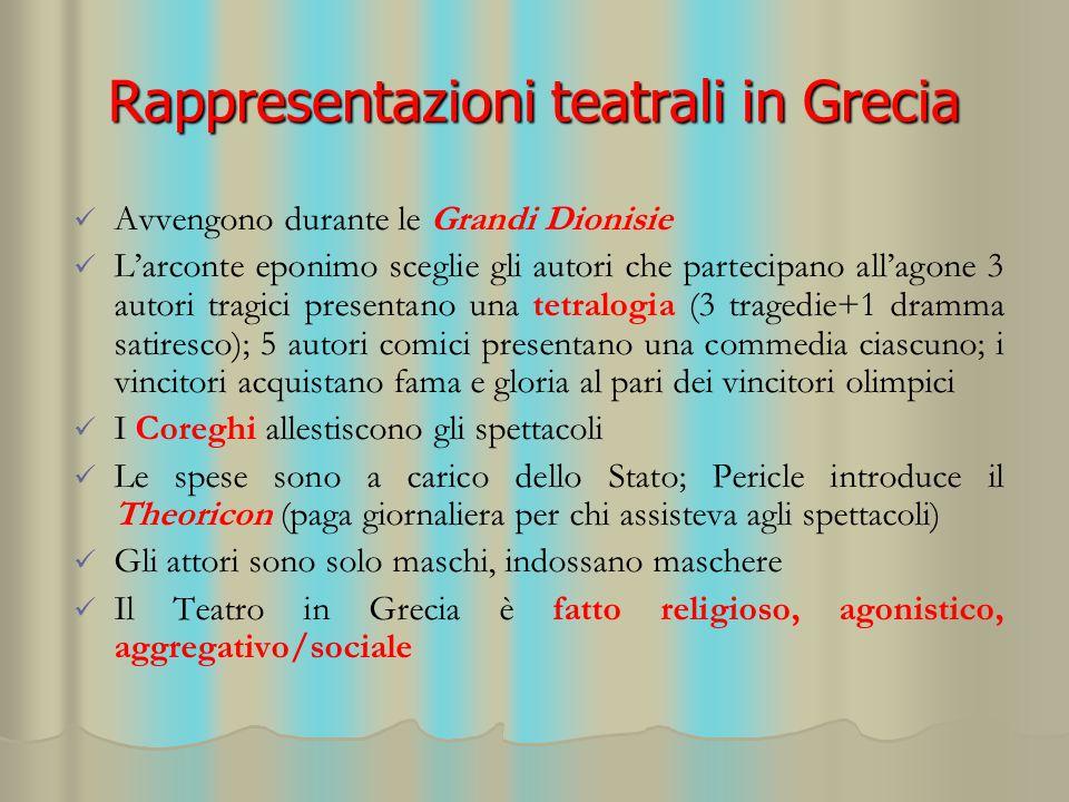 Rappresentazioni teatrali in Grecia