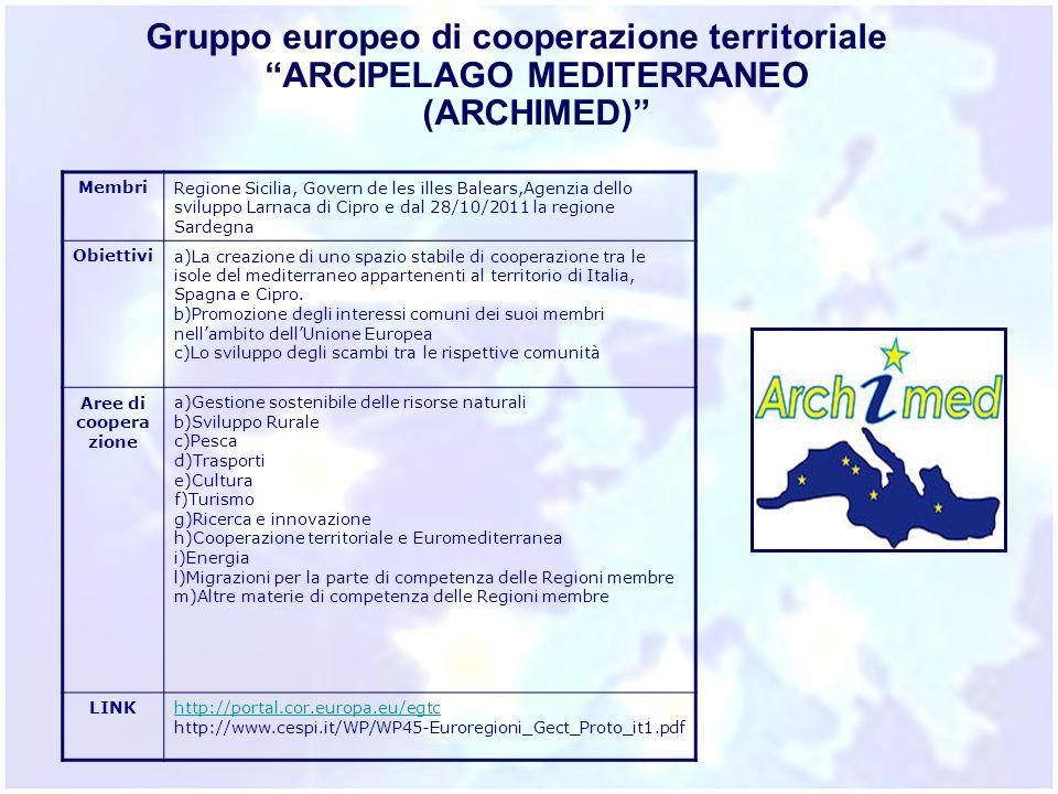 Gruppo europeo di cooperazione territoriale ARCIPELAGO MEDITERRANEO (ARCHIMED)