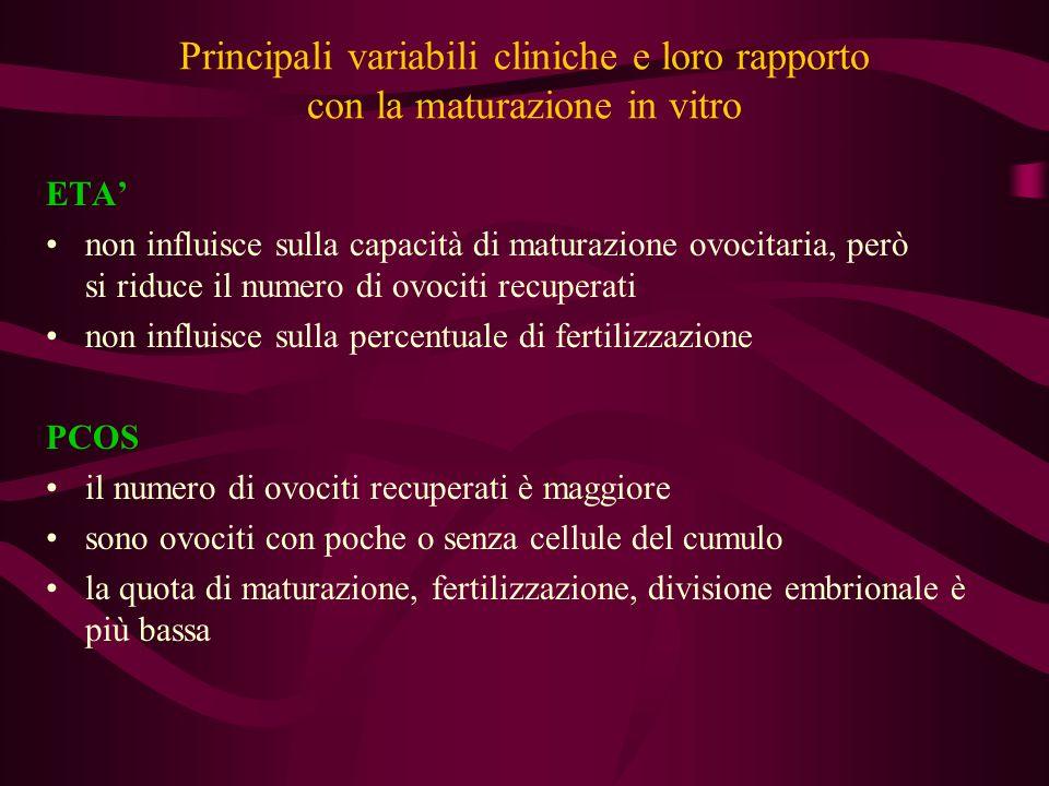 Principali variabili cliniche e loro rapporto con la maturazione in vitro