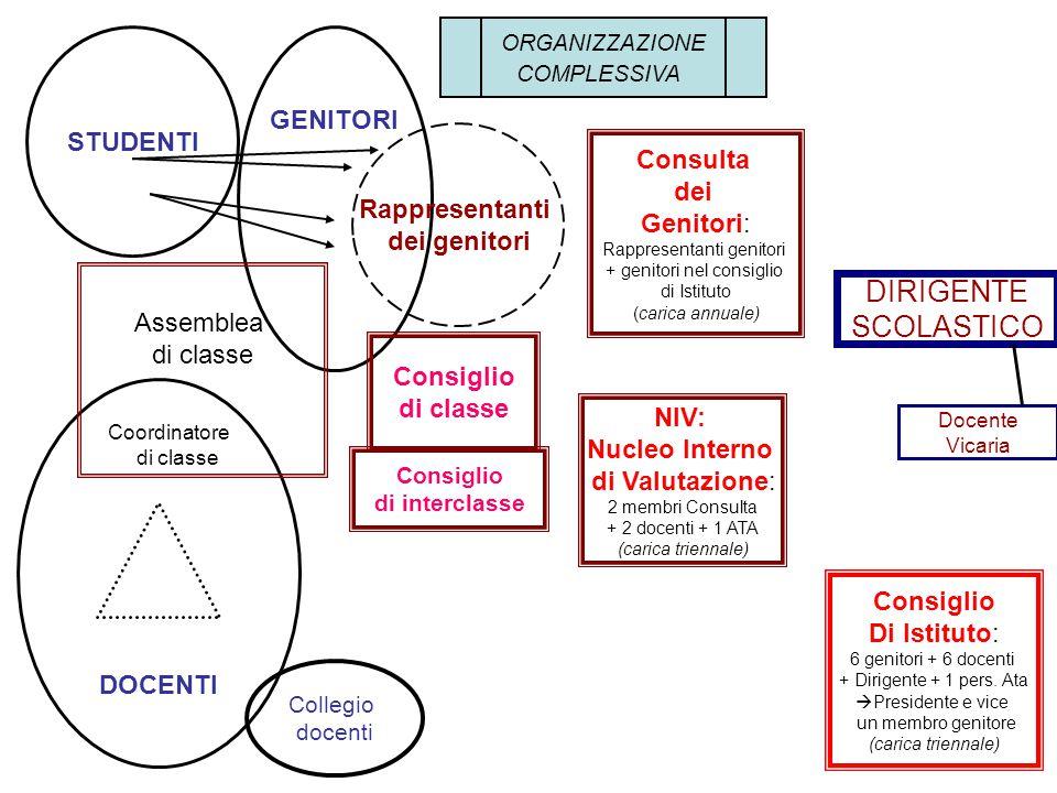 DIRIGENTE SCOLASTICO GENITORI STUDENTI Consulta dei Rappresentanti