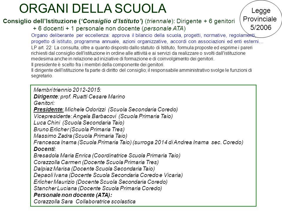 ORGANI DELLA SCUOLA Legge Provinciale 5/2006