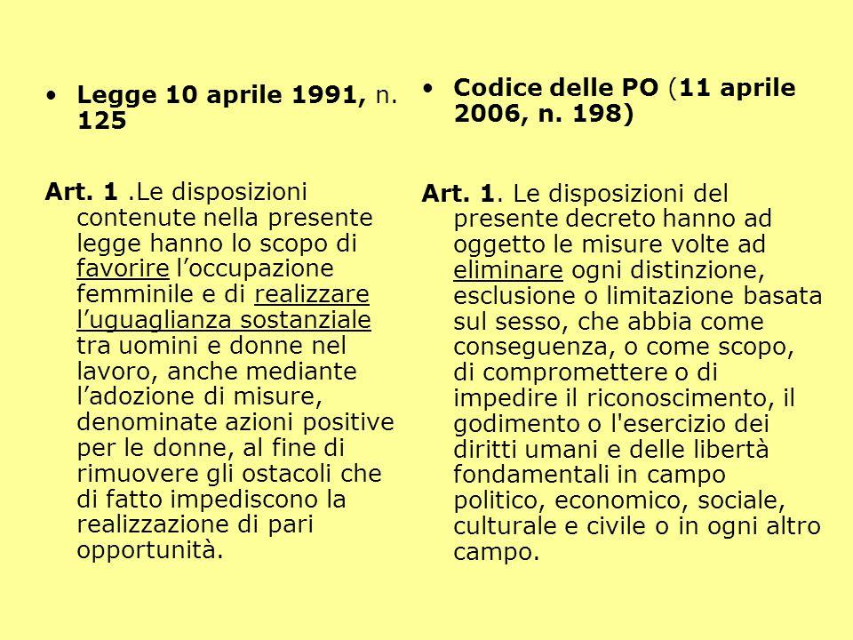 Codice delle PO (11 aprile 2006, n. 198)