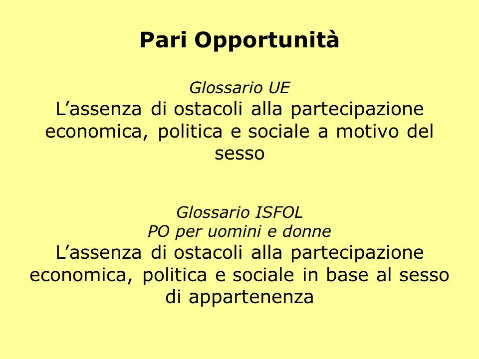 Pari Opportunità Glossario UE. L'assenza di ostacoli alla partecipazione economica, politica e sociale a motivo del sesso.