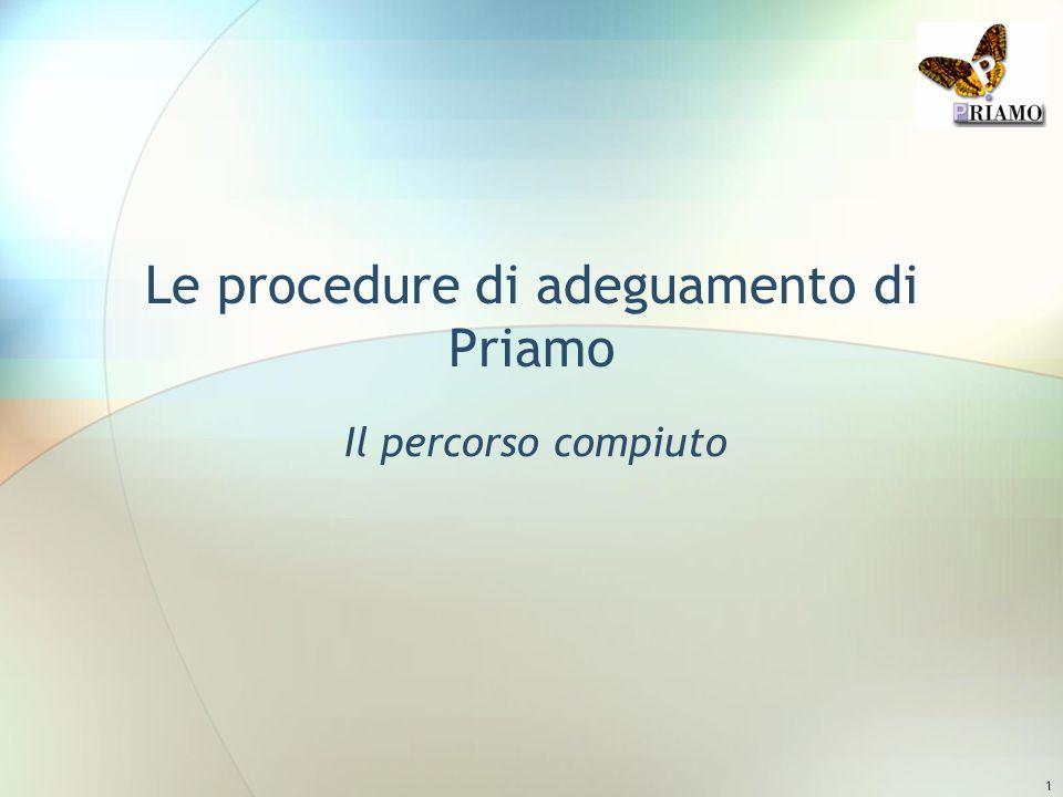 Le procedure di adeguamento di Priamo