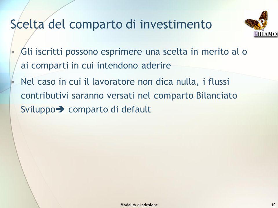 Scelta del comparto di investimento
