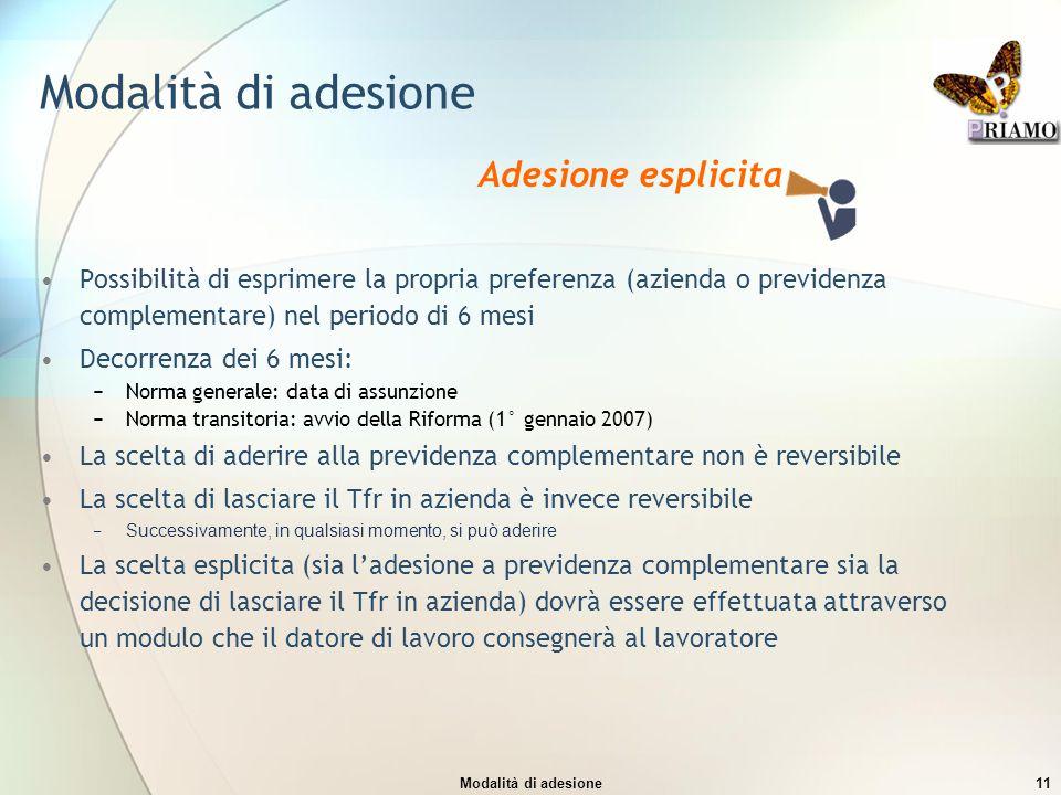 Modalità di adesione Adesione esplicita