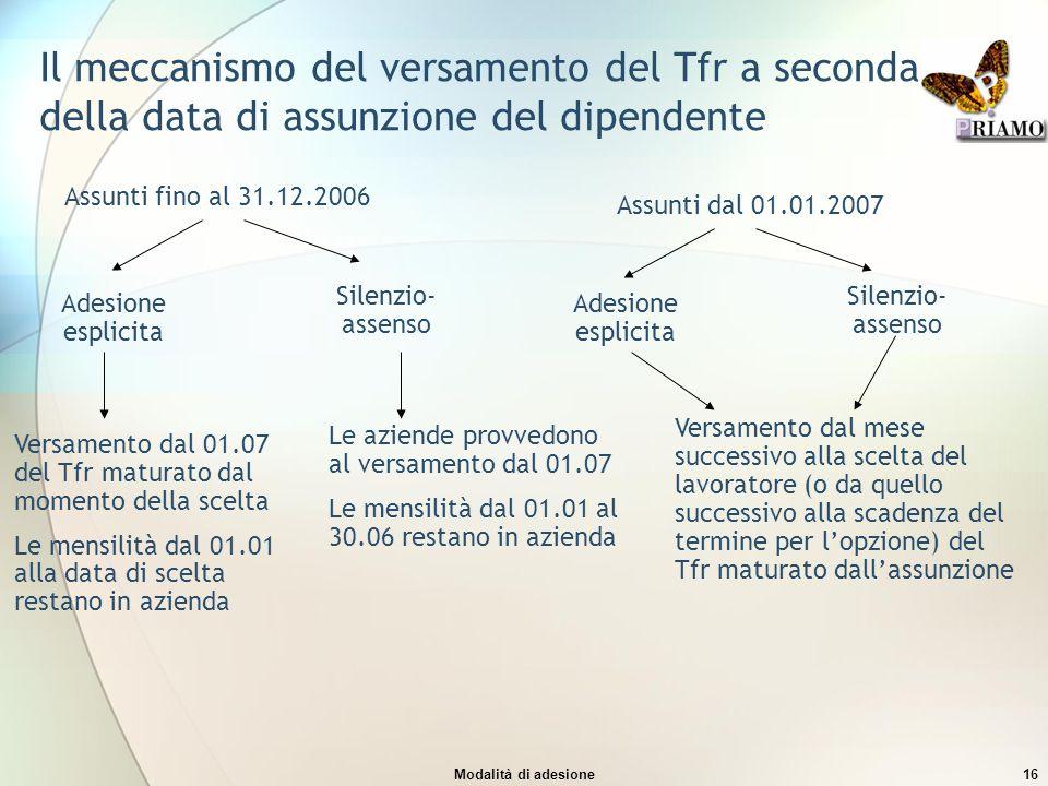 Il meccanismo del versamento del Tfr a seconda della data di assunzione del dipendente