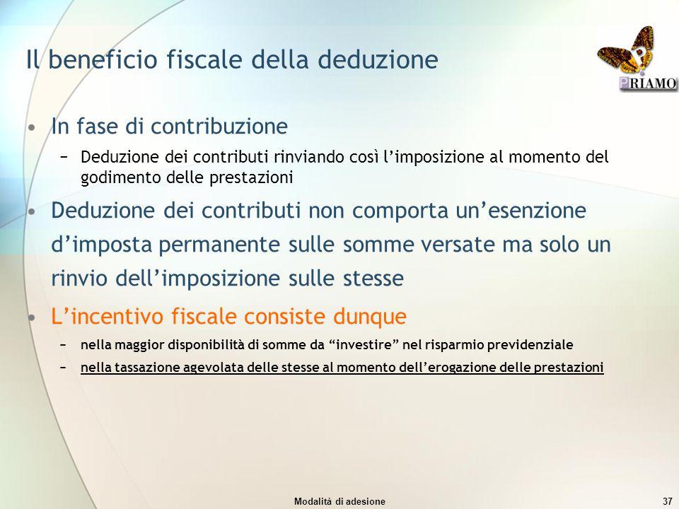Il beneficio fiscale della deduzione