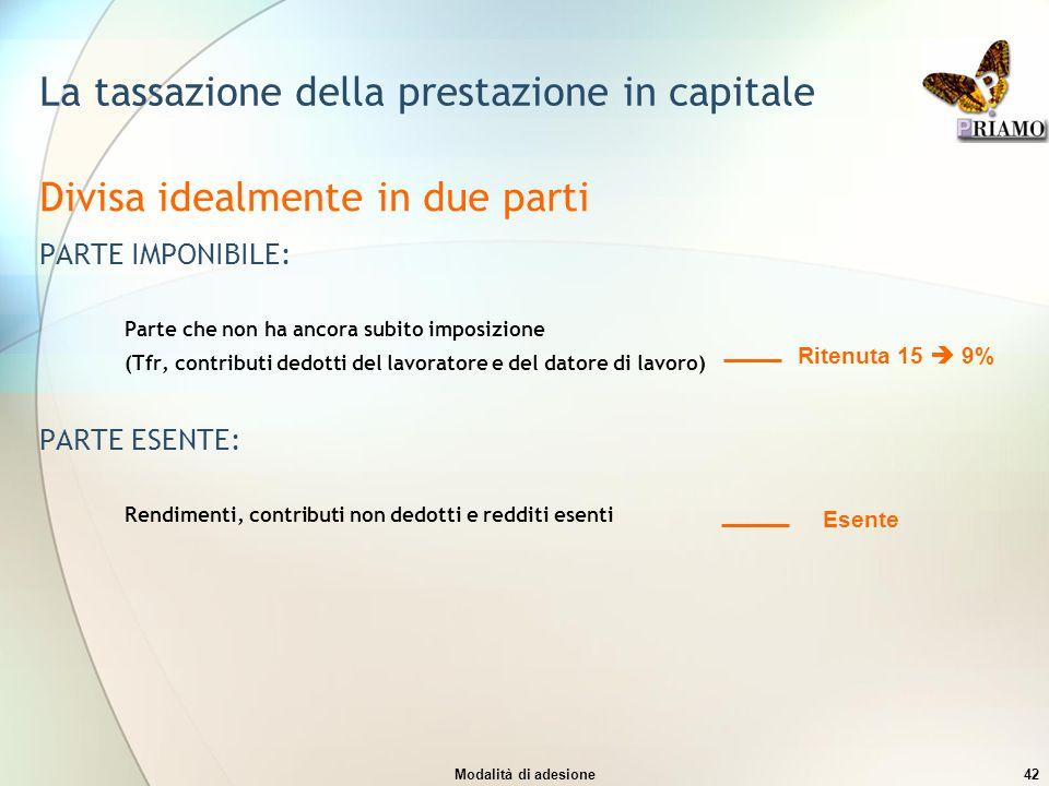 La tassazione della prestazione in capitale