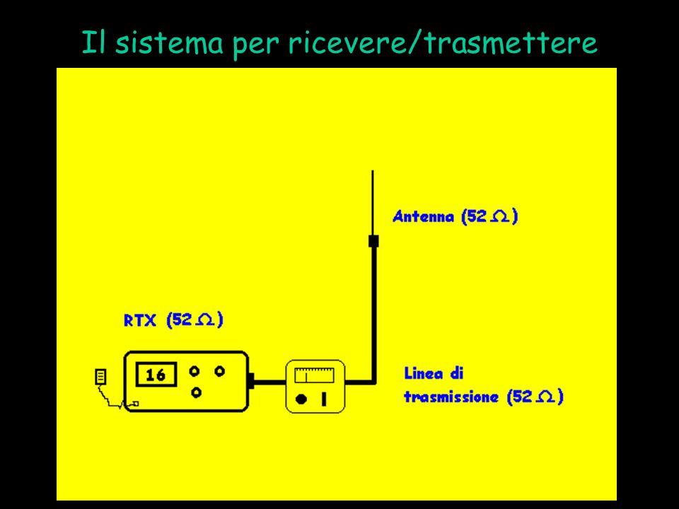 Il sistema per ricevere/trasmettere