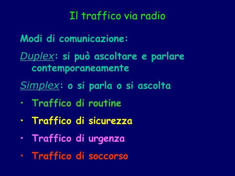 Il traffico via radio Modi di comunicazione:
