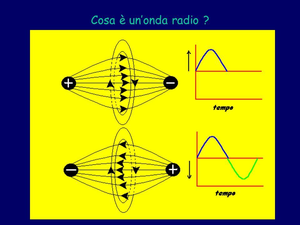 Cosa è un'onda radio