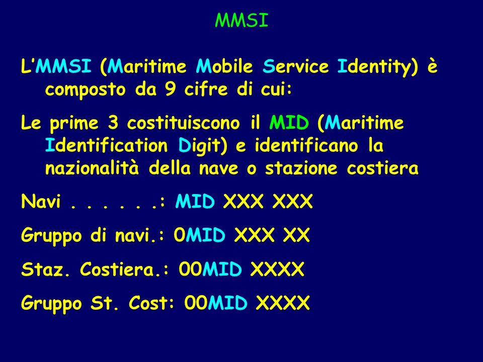 MMSI L'MMSI (Maritime Mobile Service Identity) è composto da 9 cifre di cui: