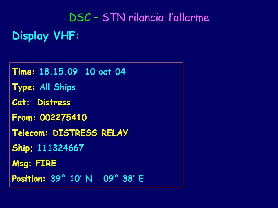 DSC – STN rilancia l'allarme