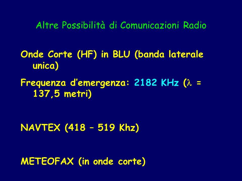 Altre Possibilità di Comunicazioni Radio