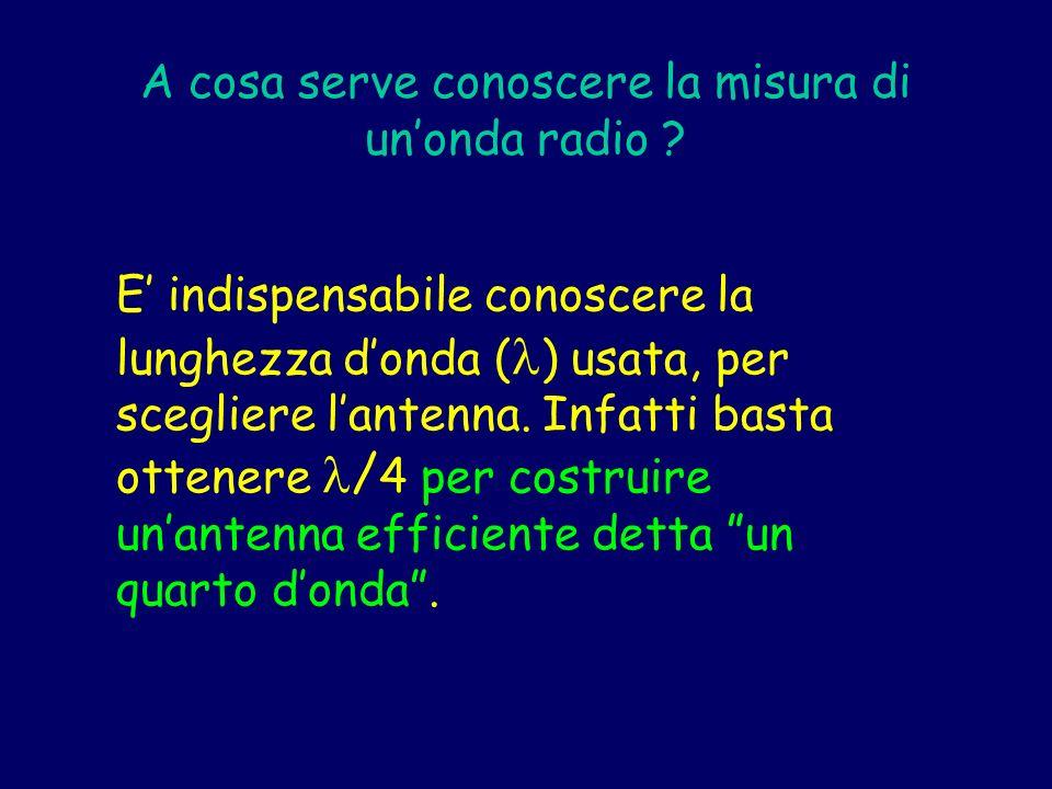 A cosa serve conoscere la misura di un'onda radio