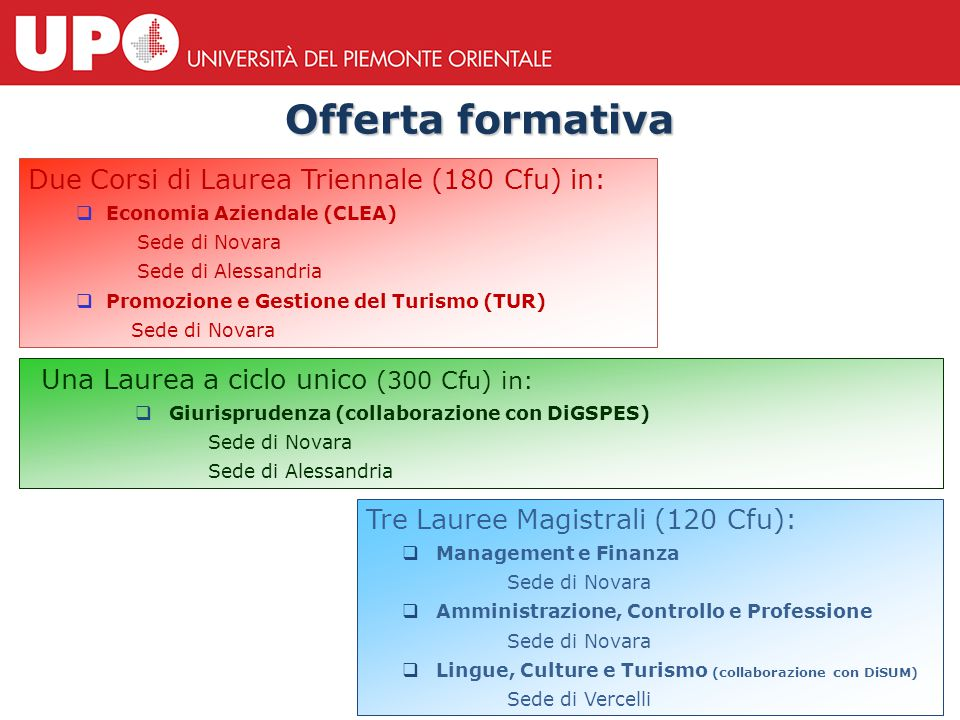 La struttura dell'offerta formativa
