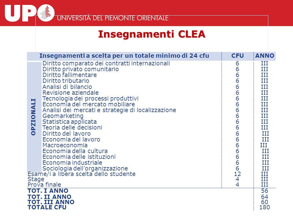 Insegnamenti CLEA INSEGNAMENTI CFU ANNO Abilità informatiche 2 I