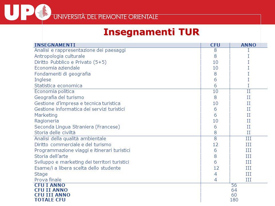 Corso di Laurea in Promozione e Gestione del Turismo (TUR)