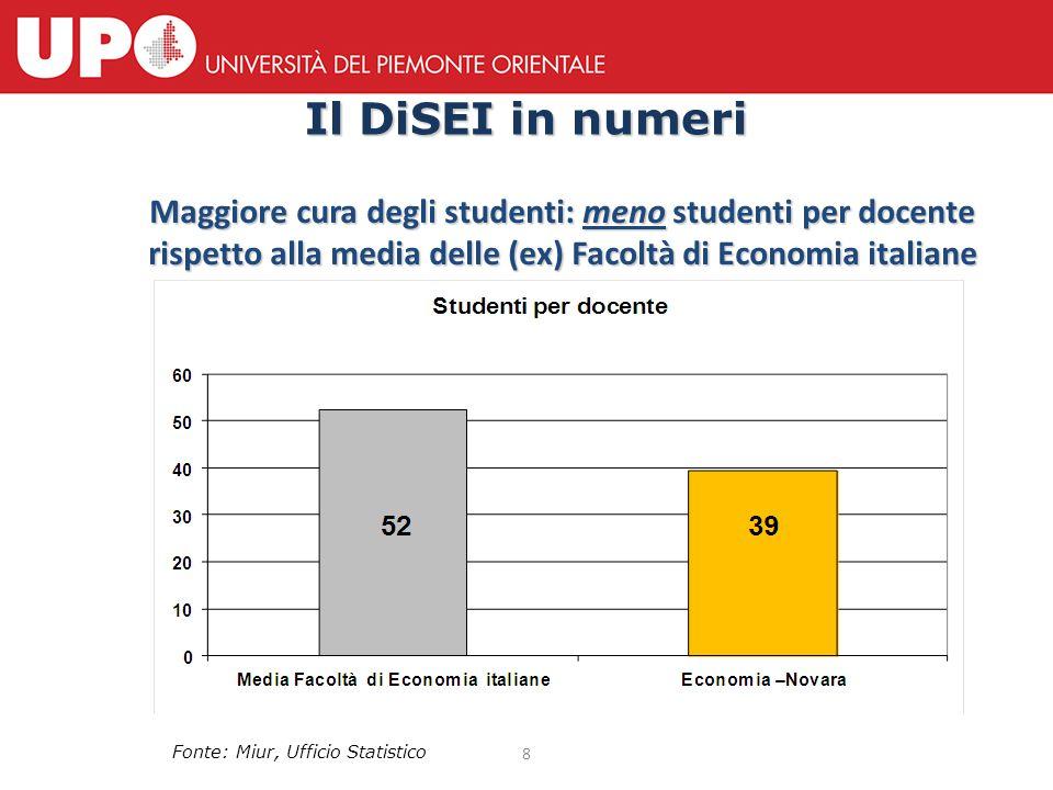 Il DiSEI in numeri I nostri studenti si laureano più velocemente della media della (ex) Facoltà di Economia italiane.