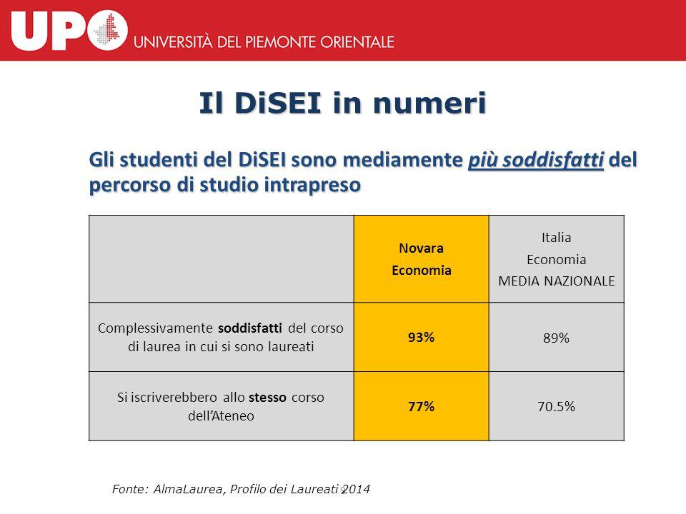 Il DiSEI in numeri Maggiore cura degli studenti: meno studenti per docente rispetto alla media delle (ex) Facoltà di Economia italiane.