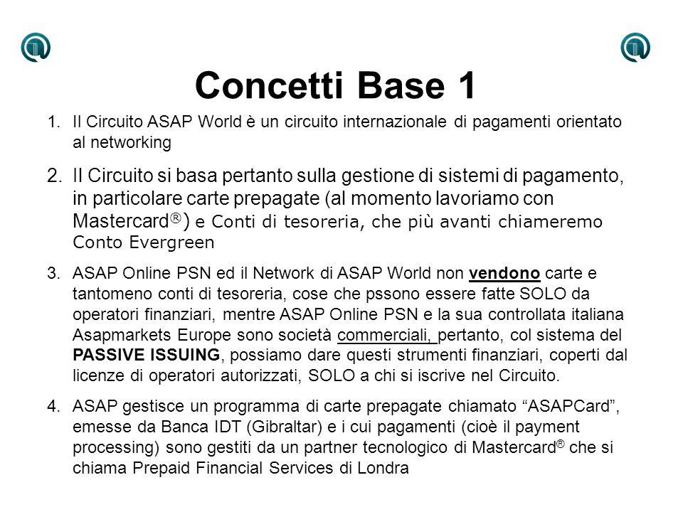 Concetti Base 1 Il Circuito ASAP World è un circuito internazionale di pagamenti orientato al networking.
