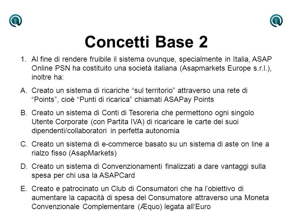 Concetti Base 2