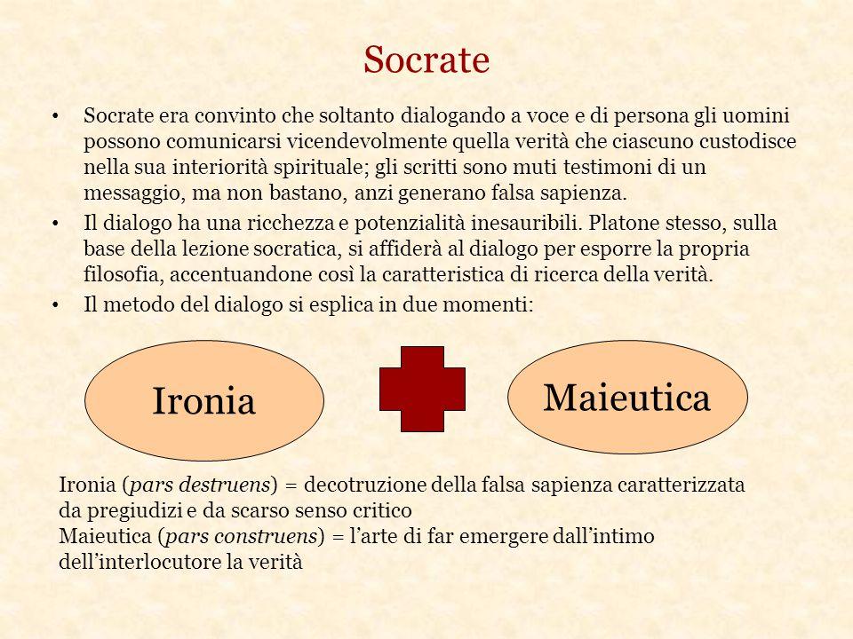 Socrate Ironia Maieutica