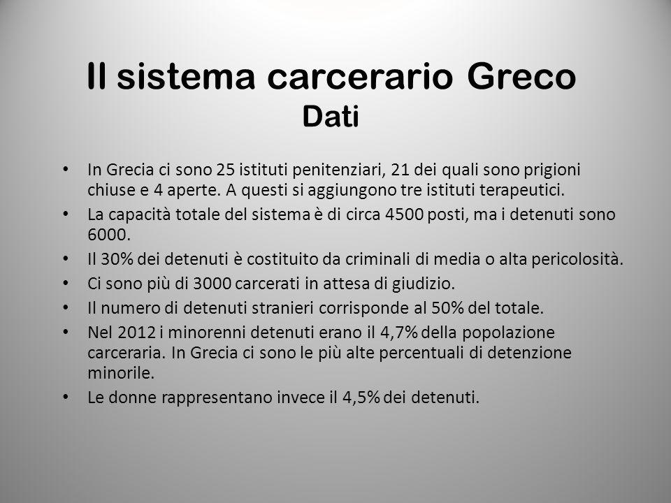 Il sistema carcerario Greco Dati
