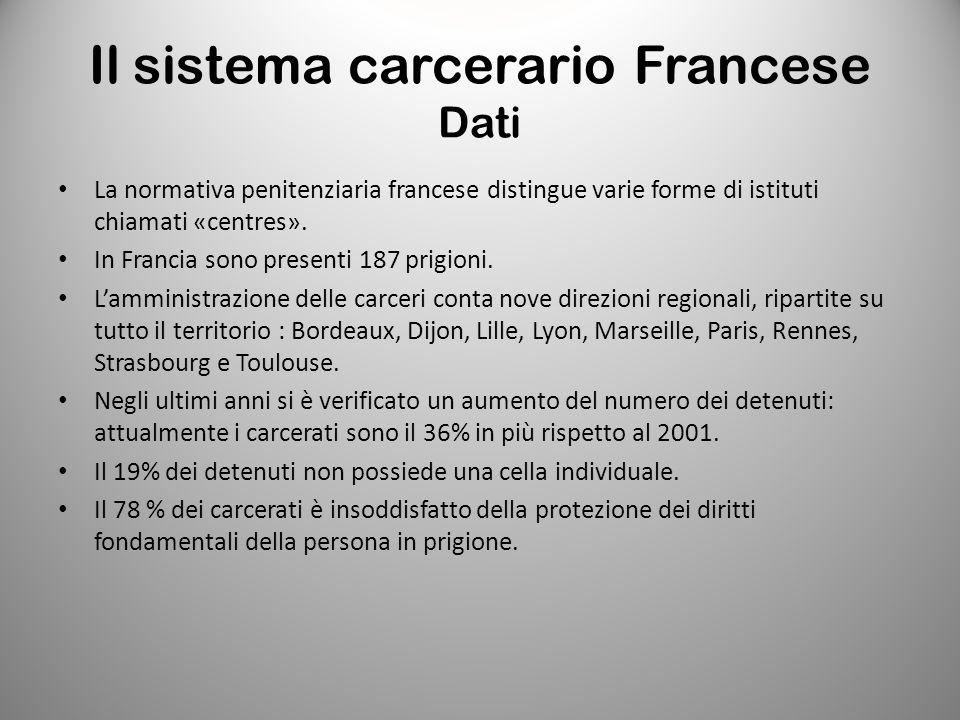 Il sistema carcerario Francese Dati