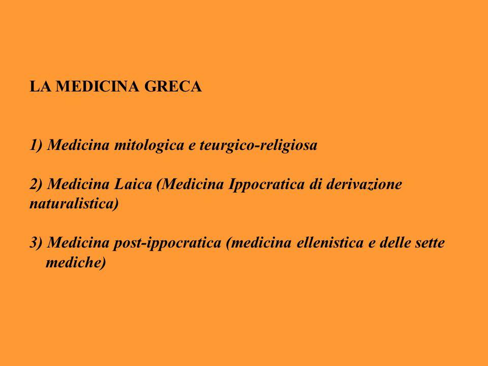 LA MEDICINA GRECA 1) Medicina mitologica e teurgico-religiosa. 2) Medicina Laica (Medicina Ippocratica di derivazione naturalistica)