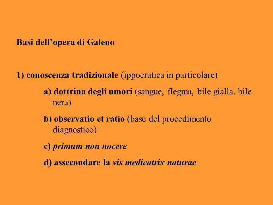 Basi dell'opera di Galeno