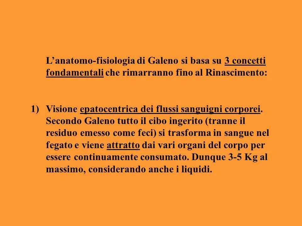 L'anatomo-fisiologia di Galeno si basa su 3 concetti fondamentali che rimarranno fino al Rinascimento: